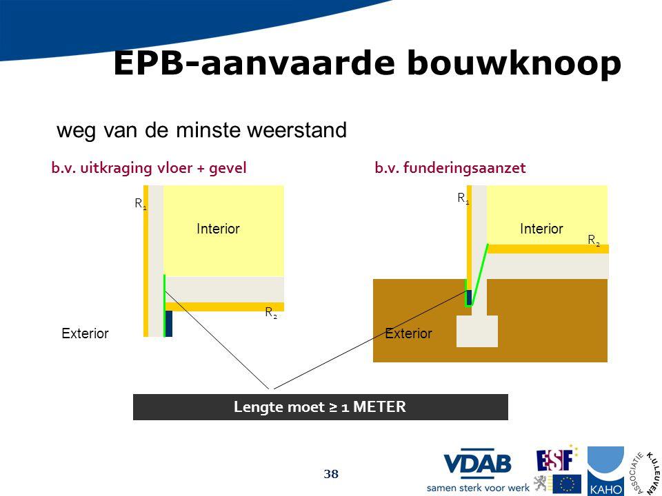 EPB-aanvaarde bouwknoop Interior Exterior b.v. uitkraging vloer + gevel Interior b.v. funderingsaanzet Heat Exterior R1R1 R2R2 R2R2 Lengte moet ≥ 1 ME