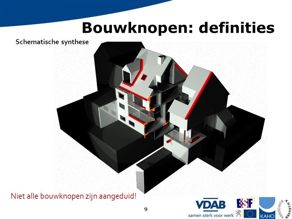 Bouwknopen: definities Schematische synthese Niet alle bouwknopen zijn aangeduid! Opmaak: Arch. Christophe Debrabander, 2009 9