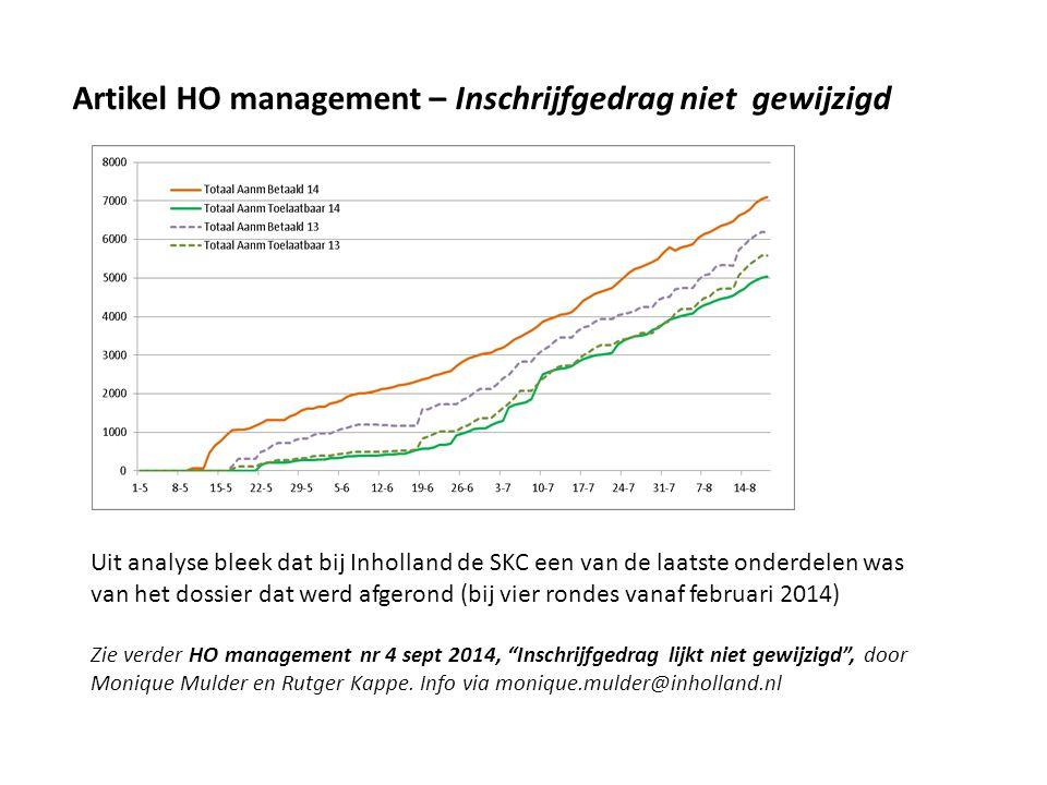 Artikel HO management – Inschrijfgedrag niet gewijzigd Uit analyse bleek dat bij Inholland de SKC een van de laatste onderdelen was van het dossier da