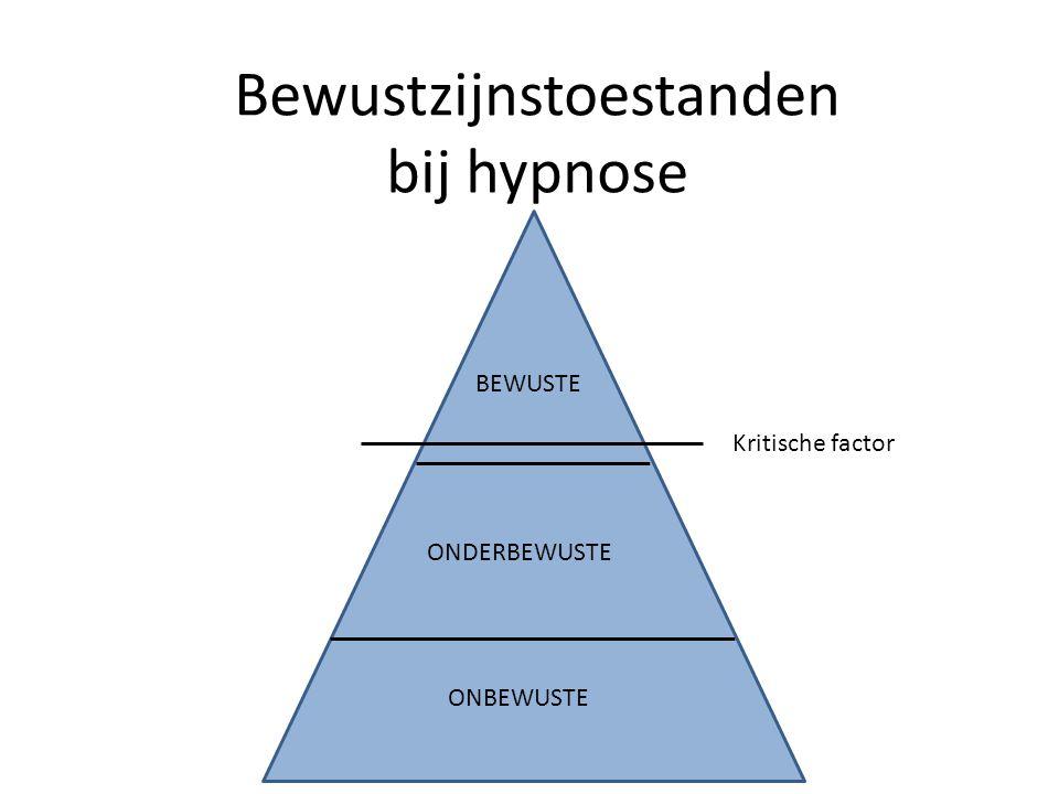 Bewustzijnstoestanden bij hypnose ONDERBEWUSTE BEWUSTE ONBEWUSTE Kritische factor
