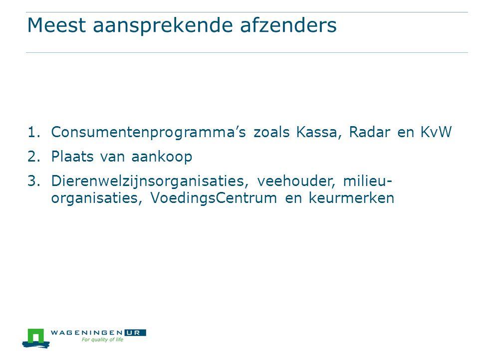 Meest aansprekende afzenders 1.Consumentenprogramma's zoals Kassa, Radar en KvW 2.Plaats van aankoop 3.Dierenwelzijnsorganisaties, veehouder, milieu-