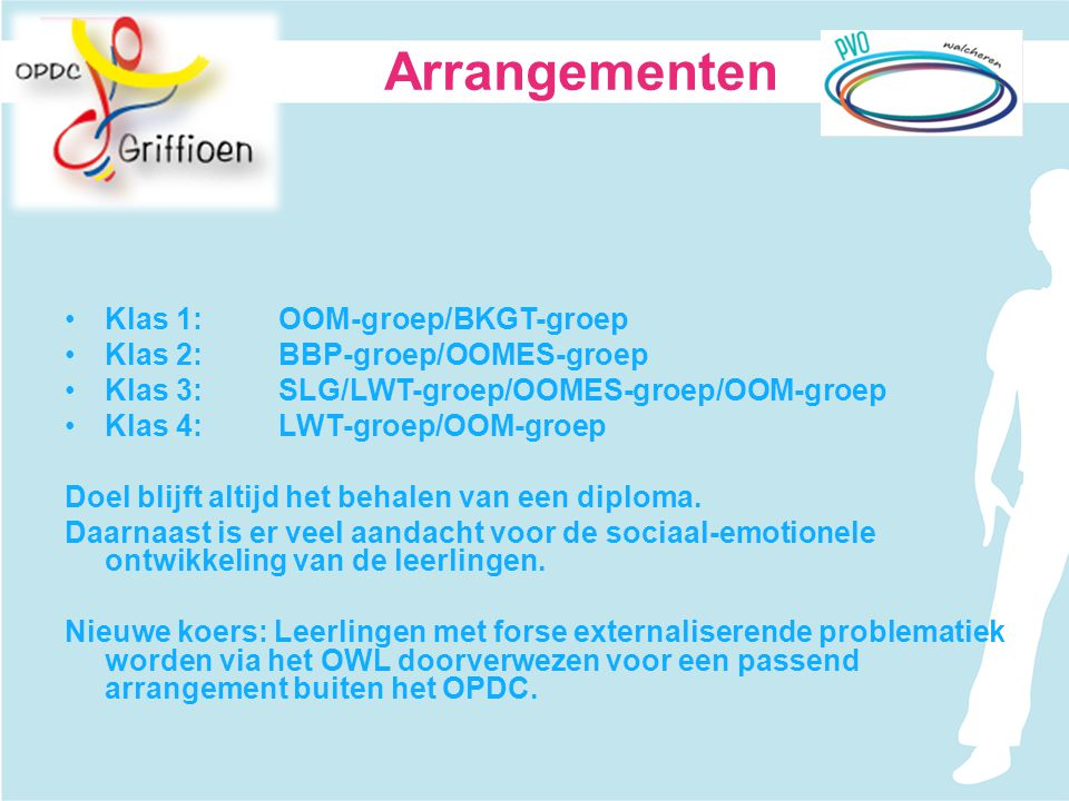 Klas 1: OOM-groep/BKGT-groep Klas 2: BBP-groep/OOMES-groep Klas 3: SLG/LWT-groep/OOMES-groep/OOM-groep Klas 4:LWT-groep/OOM-groep Doel blijft altijd h