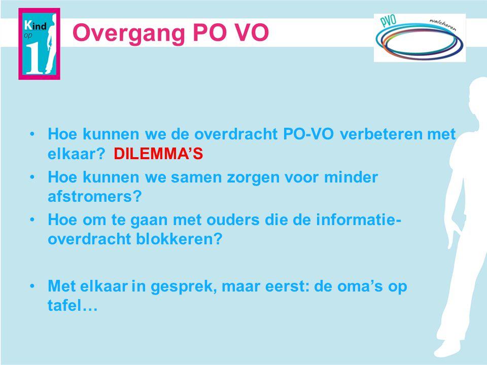 Overgang PO VO Hoe kunnen we de overdracht PO-VO verbeteren met elkaar? DILEMMA'S Hoe kunnen we samen zorgen voor minder afstromers? Hoe om te gaan me