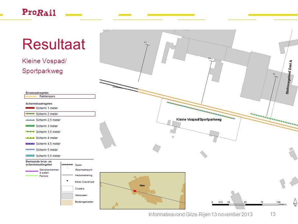 Resultaat Kleine Vospad/ Sportparkweg Informatieavond Gilze-Rijen 13 november 2013 13