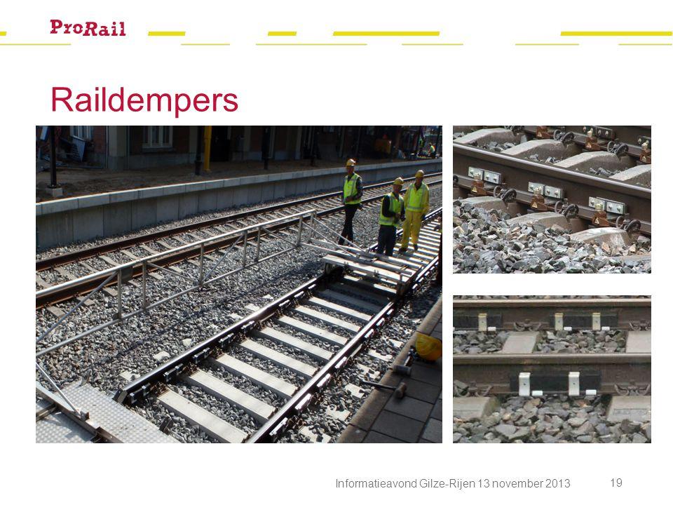 Raildempers Informatieavond Gilze-Rijen 13 november 2013 19
