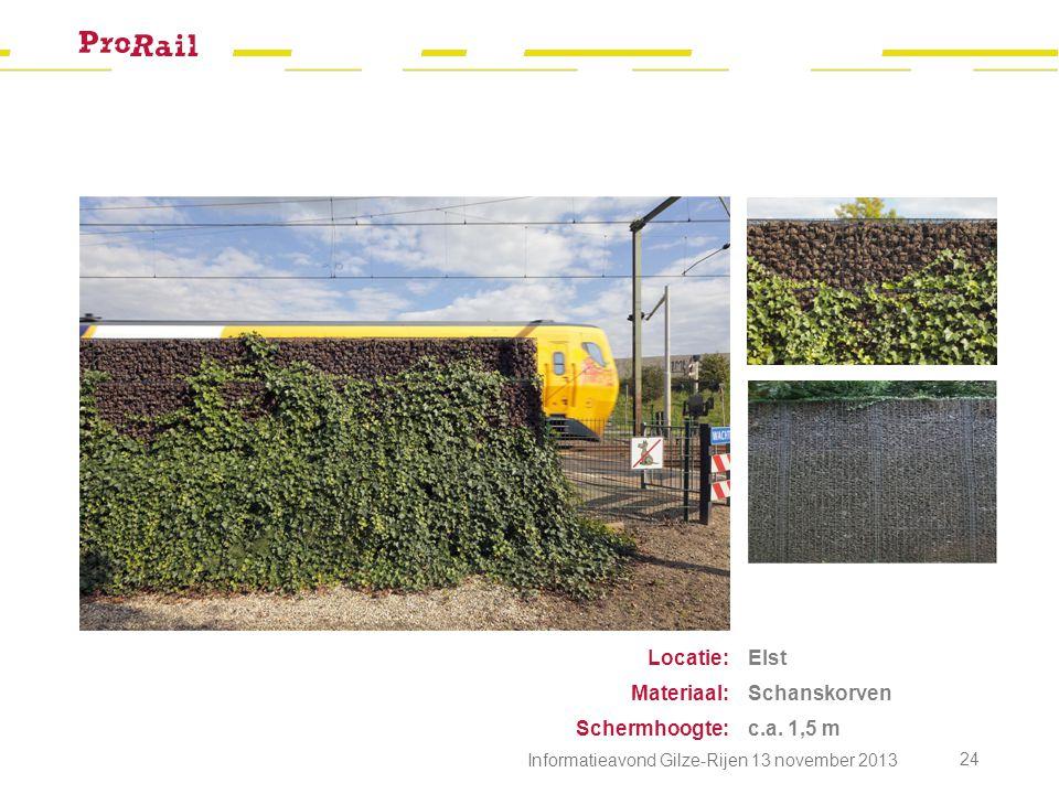 Elst Schanskorven c.a. 1,5 m Locatie: Materiaal: Schermhoogte: Informatieavond Gilze-Rijen 13 november 2013 24
