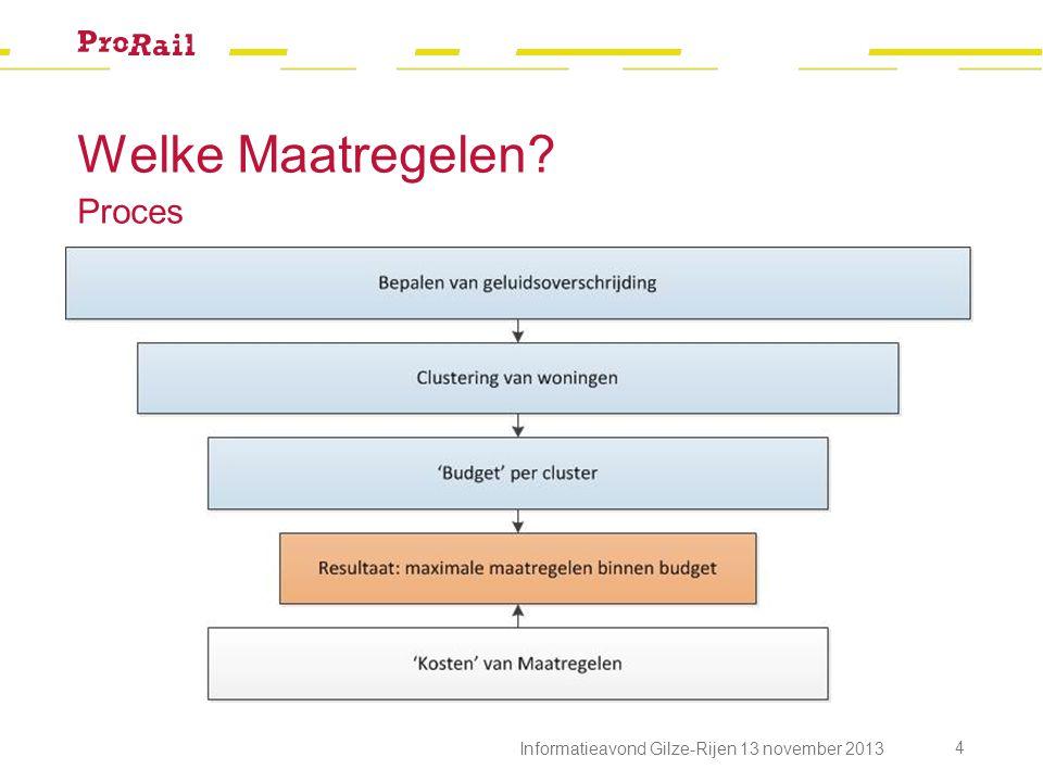 Resultaat Stationsgebied (Deel B) Spoorlaan-Zuid (Deel A) Informatieavond Gilze-Rijen 13 november 2013 15