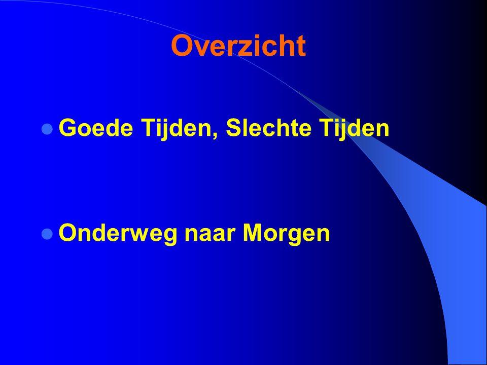 Onderzoeks- en innovatieprogramma's Participatie door Educatie (Begeleid Leren) Financiering door EU/Erasmus & RAAK: € 568.000,- Participatie door rehabilitatie in de wijk (Wmo-werkplaats) Financiering door VWS: € 725.000,- Ambulantisering en rehabilitatie (MOVE-project en IWP Maatschappelijke participatie) Financiering door GGz Friesland, 6 RIBW-en & CofE: € 700.000,- HOZ en ED (AD, GOED), Wellness, Ouderrol, Meerv.