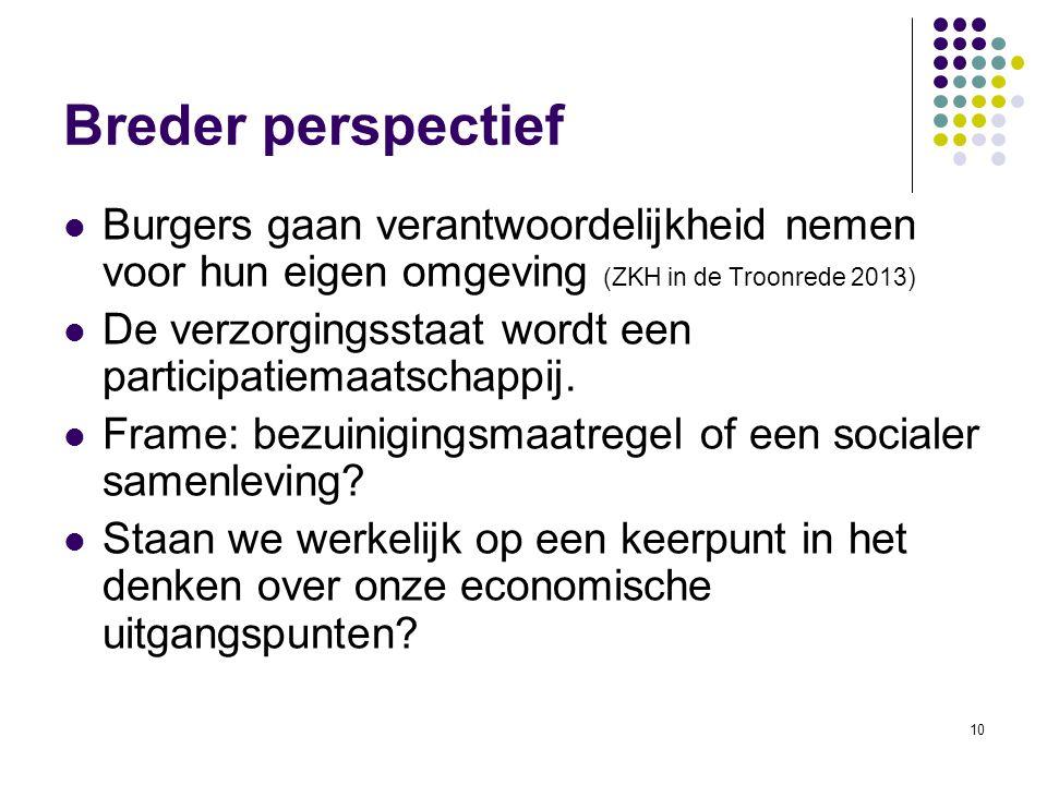 10 Breder perspectief Burgers gaan verantwoordelijkheid nemen voor hun eigen omgeving (ZKH in de Troonrede 2013) De verzorgingsstaat wordt een partici