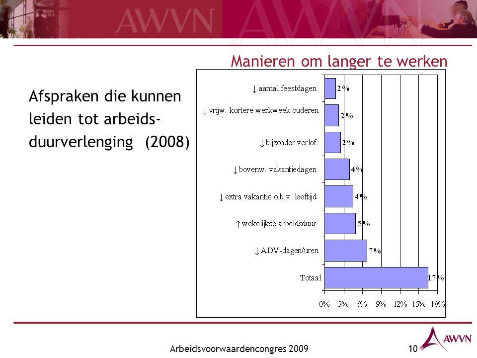 Arbeidsvoorwaardencongres 200910 Manieren om langer te werken Afspraken die kunnen leiden tot arbeids- duurverlenging (2008)