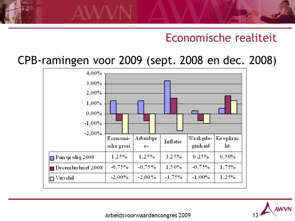 Arbeidsvoorwaardencongres 200913 Economische realiteit CPB-ramingen voor 2009 (sept. 2008 en dec. 2008)