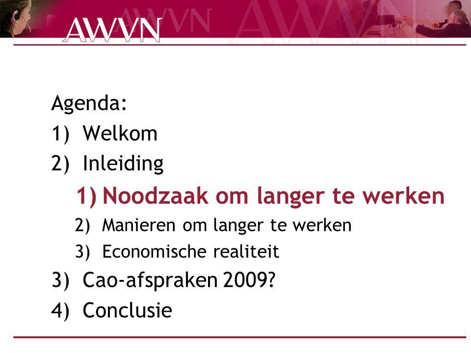 Arbeidsvoorwaardencongres 20095 Noodzaak om langer te werken Definitie: Langer werken = meer productieve uren werken Resultaat: de individuele werknemer werkt per saldo in 2009 meer uren dan in 2008