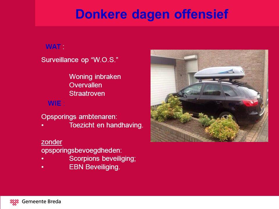 Donkere dagen offensief Surveillance op W.O.S. Woning inbraken Overvallen Straatroven Opsporings ambtenaren: Toezicht en handhaving.