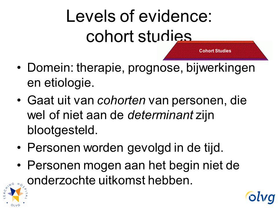 Levels of evidence: cohort studies Domein: therapie, prognose, bijwerkingen en etiologie. Gaat uit van cohorten van personen, die wel of niet aan de d