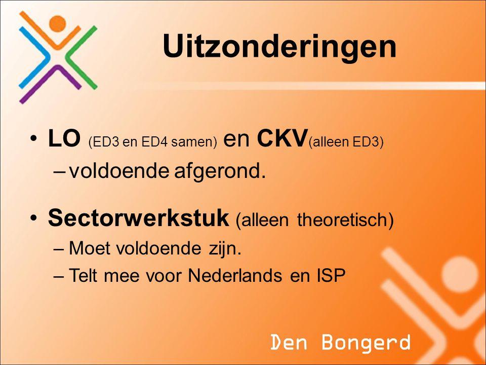 Uitzonderingen LO (ED3 en ED4 samen) en CKV (alleen ED3) –voldoende afgerond. Sectorwerkstuk (alleen theoretisch) –Moet voldoende zijn. –Telt mee voor
