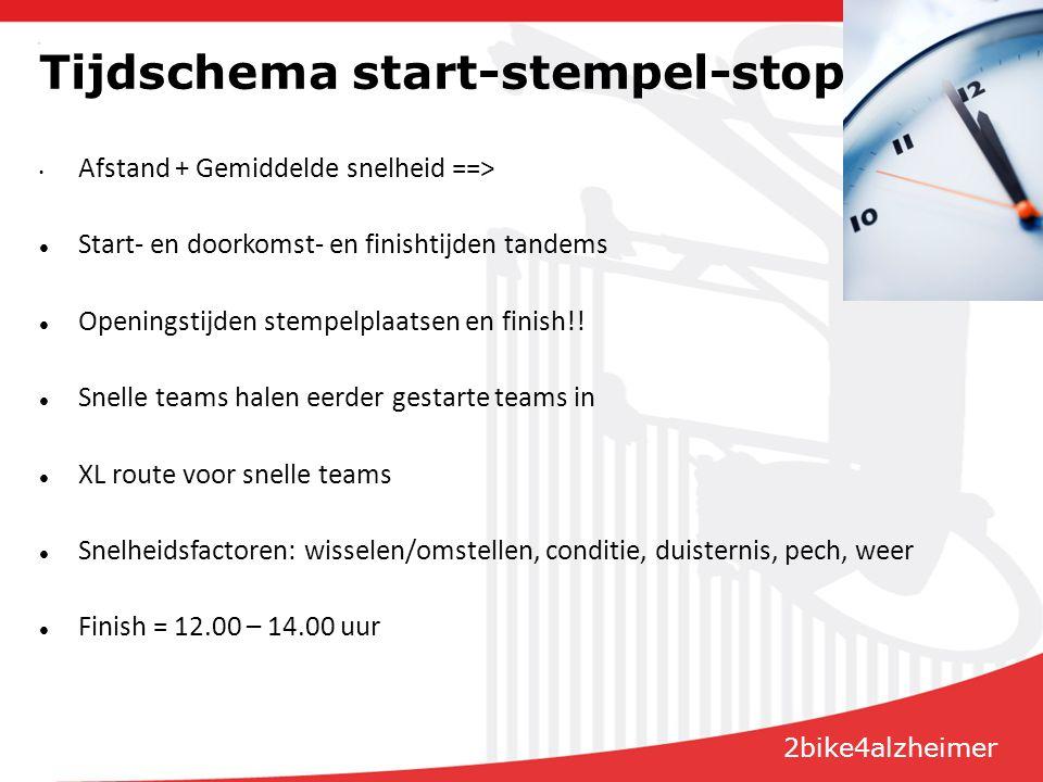 Tijdschema start-stempel-stop Afstand + Gemiddelde snelheid ==> Start- en doorkomst- en finishtijden tandems Openingstijden stempelplaatsen en finish!.