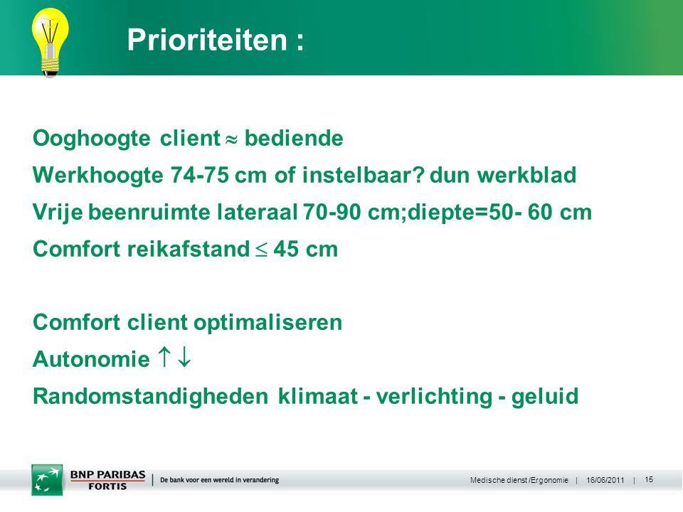 | 16/06/2011 | Medische dienst /Ergonomie 15 Prioriteiten : Ooghoogte client  bediende Werkhoogte 74-75 cm of instelbaar.