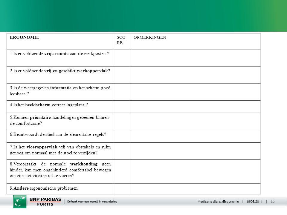| 16/06/2011 | Medische dienst /Ergonomie 20 ERGONOMIESCO RE OPMERKINGEN 1.Is er voldoende vrije ruimte aan de werkposten .