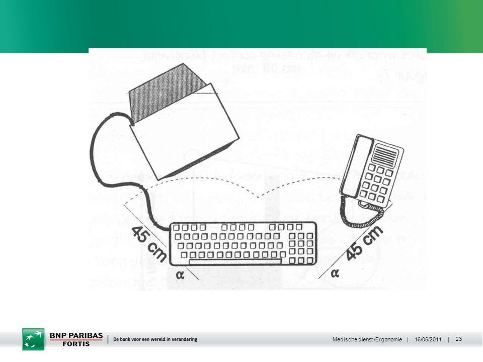 | 16/06/2011 | Medische dienst /Ergonomie 23