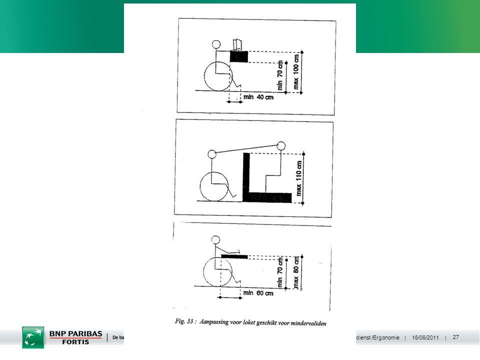 | 16/06/2011 | Medische dienst /Ergonomie 27