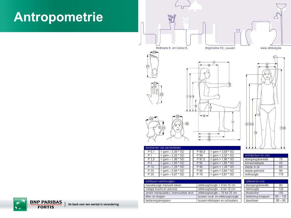 | 16/06/2011 | Medische dienst /Ergonomie 35 Antropometrie