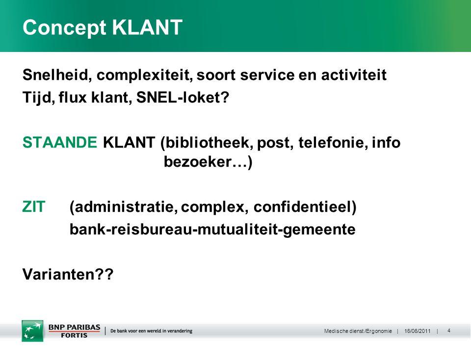 | 16/06/2011 | Medische dienst /Ergonomie 4 Concept KLANT Snelheid, complexiteit, soort service en activiteit Tijd, flux klant, SNEL-loket.