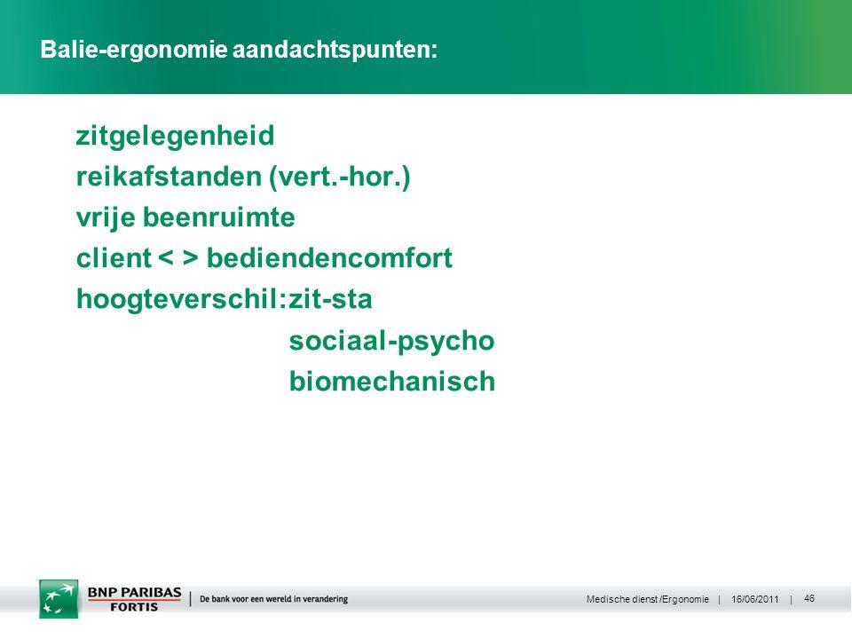 | 16/06/2011 | Medische dienst /Ergonomie 46 Balie-ergonomie aandachtspunten: zitgelegenheid reikafstanden (vert.-hor.) vrije beenruimte client bediendencomfort hoogteverschil:zit-sta sociaal-psycho biomechanisch