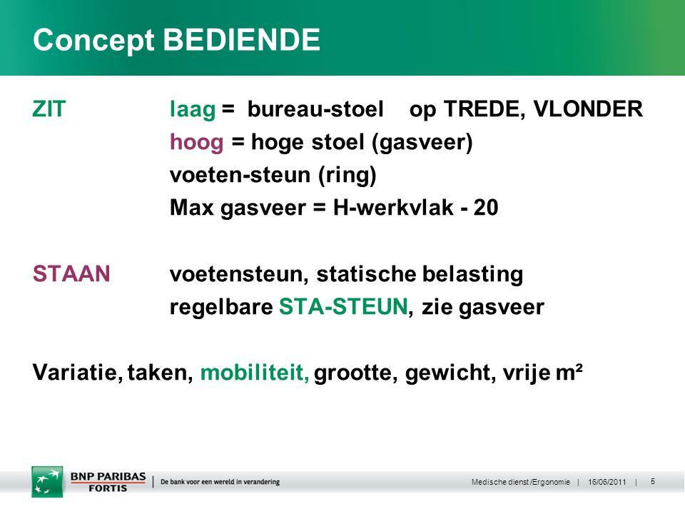 | 16/06/2011 | Medische dienst /Ergonomie 36 DINBELG