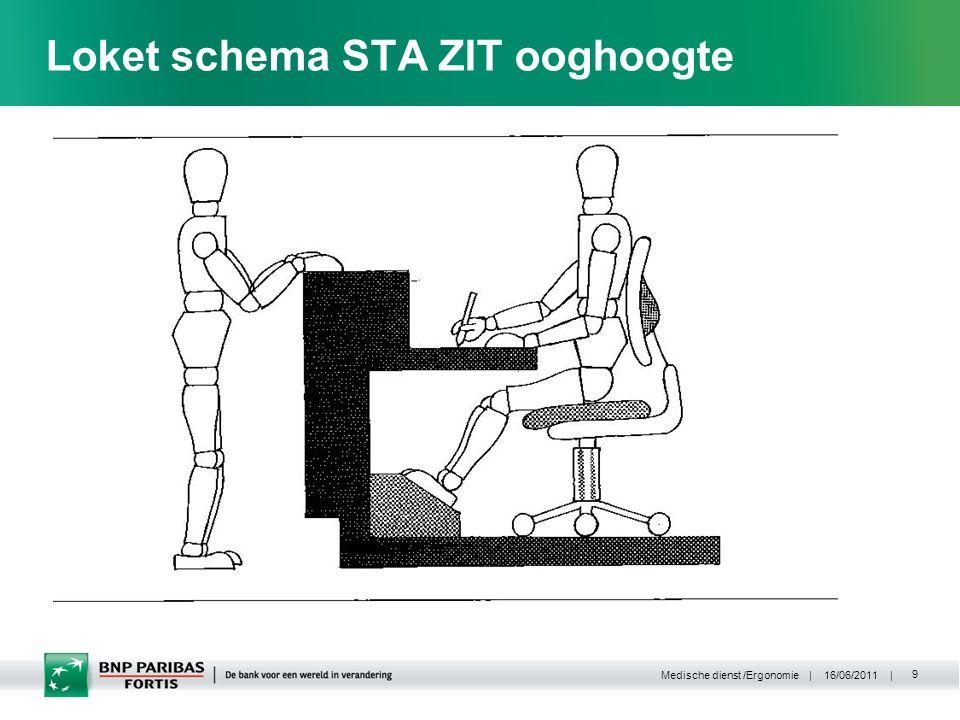 | 16/06/2011 | Medische dienst /Ergonomie 9 Loket schema STA ZIT ooghoogte