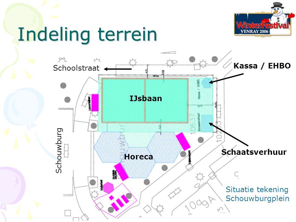 Indeling terrein Schoolstraat Horeca IJsbaan Schouwburg Schaatsverhuur Kassa / EHBO Situatie tekening Schouwburgplein
