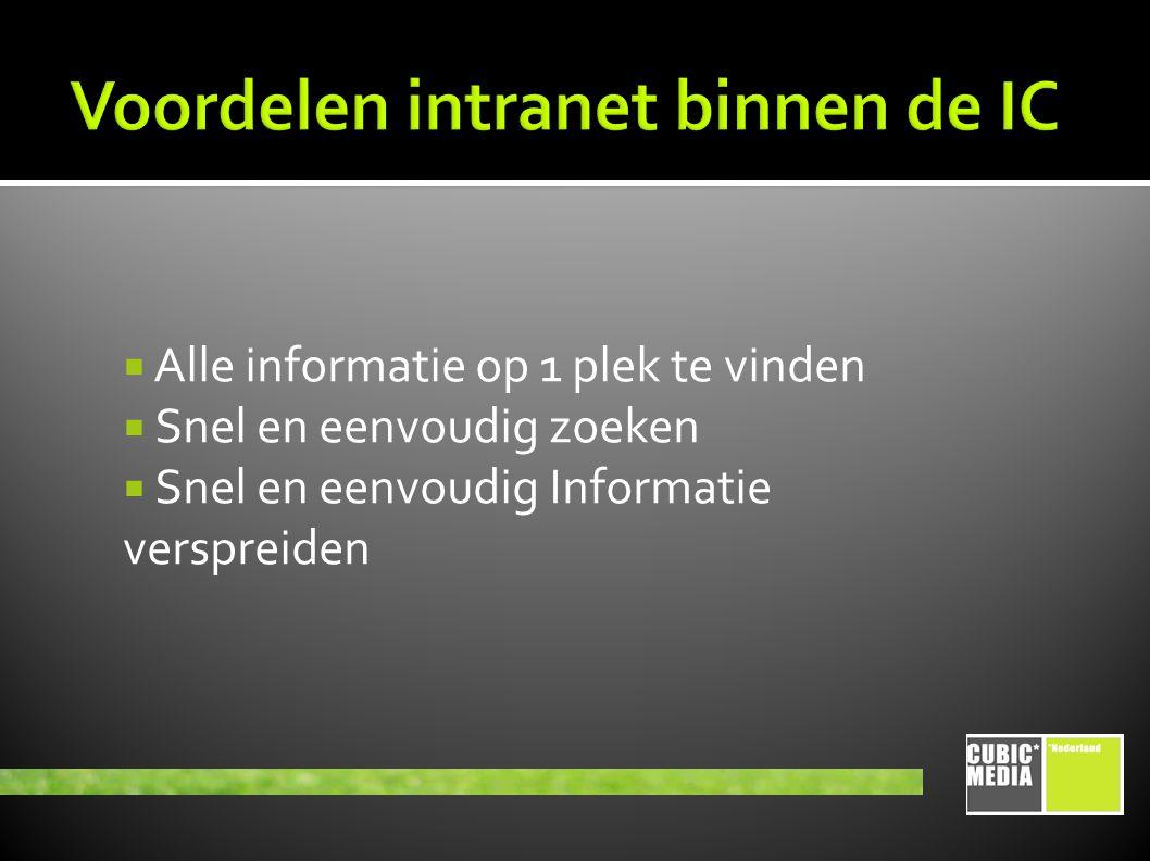  Alle informatie op 1 plek te vinden  Snel en eenvoudig zoeken  Snel en eenvoudig Informatie verspreiden