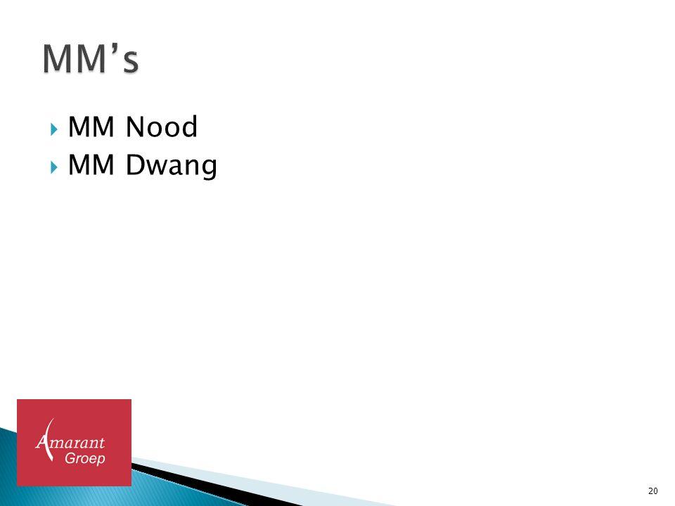  MM Nood  MM Dwang 20