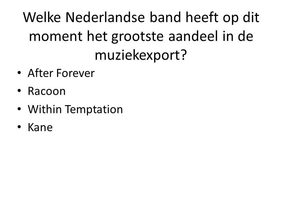 Welke Nederlandse band heeft op dit moment het grootste aandeel in de muziekexport.