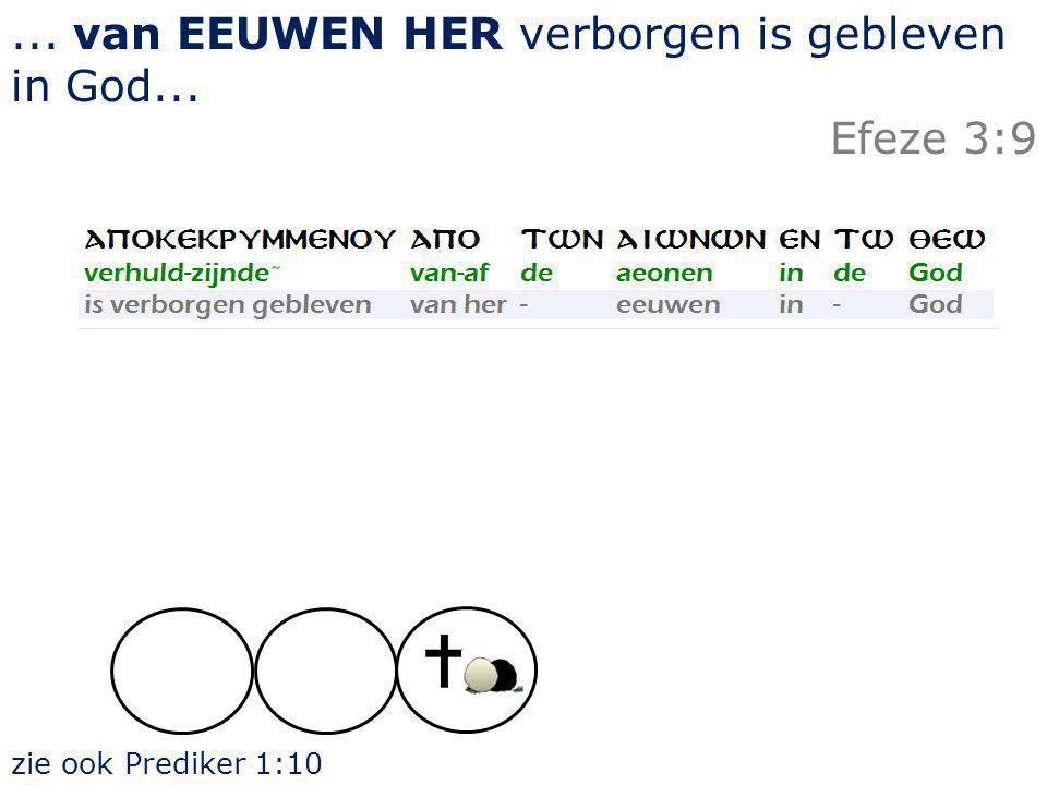... van EEUWEN HER verborgen is gebleven in God... Efeze 3:9 zie ook Prediker 1:10