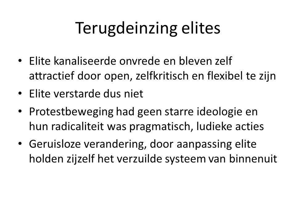 Terugdeinzing elites Elite kanaliseerde onvrede en bleven zelf attractief door open, zelfkritisch en flexibel te zijn Elite verstarde dus niet Protest