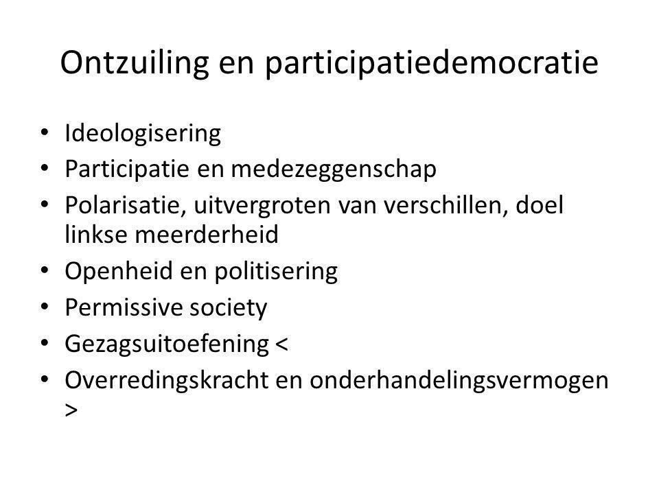 Ontzuiling en participatiedemocratie Ideologisering Participatie en medezeggenschap Polarisatie, uitvergroten van verschillen, doel linkse meerderheid