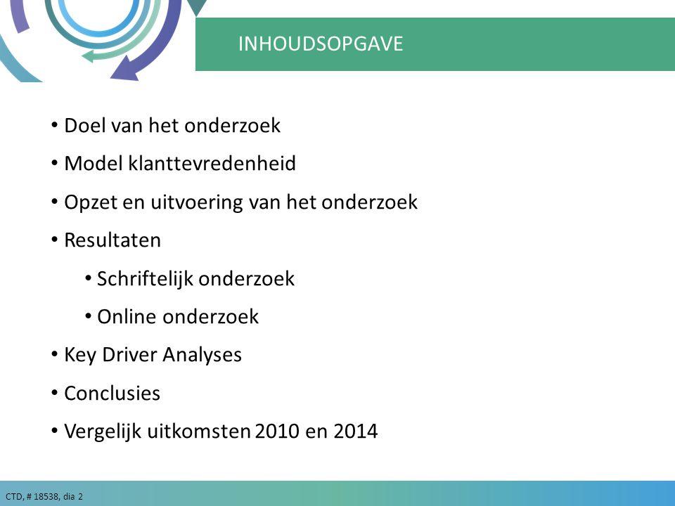 CTD, # 18538, dia 23 TD TELEFONISCH GOED BEREIKBAAR TIJDENS KANTOORUREN % GEMIDDELDE WACHTTIJD TELEFONISCH CONTACT ACCEPTABEL nee Totaal (n=6525) ja Delft schriftelijk (n=246) Delft online (n=96)
