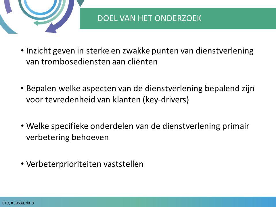 CTD, # 18538, dia 3 DOEL VAN HET ONDERZOEK Inzicht geven in sterke en zwakke punten van dienstverlening van trombosediensten aan cliënten Bepalen welke aspecten van de dienstverlening bepalend zijn voor tevredenheid van klanten (key-drivers) Welke specifieke onderdelen van de dienstverlening primair verbetering behoeven Verbeterprioriteiten vaststellen