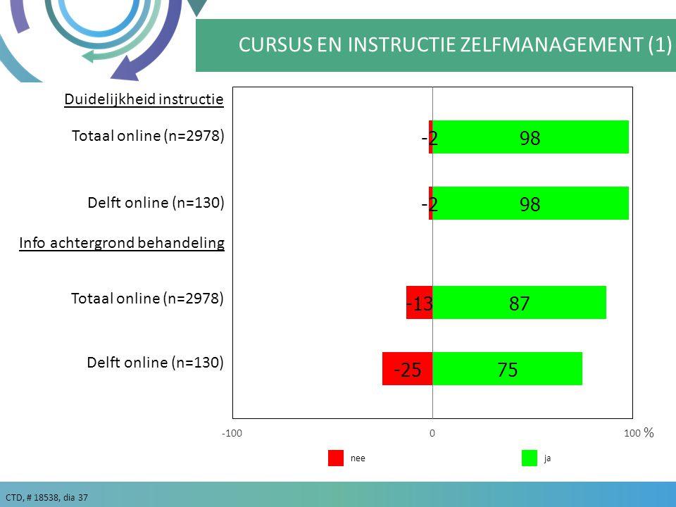 CTD, # 18538, dia 37 % Totaal online (n=2978) CURSUS EN INSTRUCTIE ZELFMANAGEMENT (1) Delft online (n=130) janee Duidelijkheid instructie Delft online (n=130) Totaal online (n=2978) Info achtergrond behandeling
