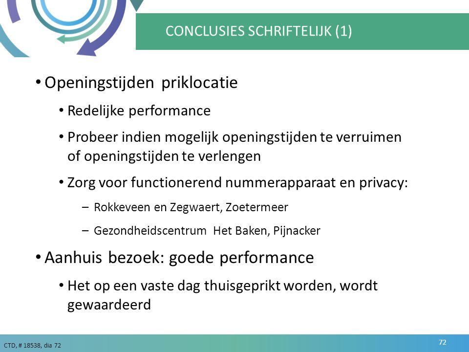 CTD, # 18538, dia 72 CONCLUSIES SCHRIFTELIJK (1) Openingstijden priklocatie Redelijke performance Probeer indien mogelijk openingstijden te verruimen of openingstijden te verlengen Zorg voor functionerend nummerapparaat en privacy: –Rokkeveen en Zegwaert, Zoetermeer –Gezondheidscentrum Het Baken, Pijnacker Aanhuis bezoek: goede performance Het op een vaste dag thuisgeprikt worden, wordt gewaardeerd 72
