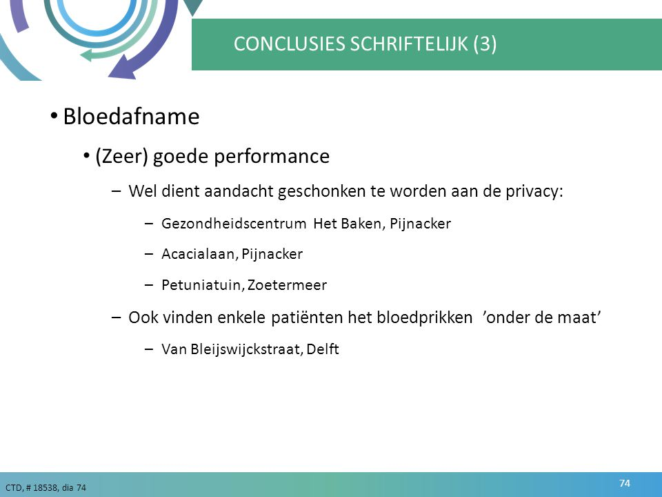 CTD, # 18538, dia 74 CONCLUSIES SCHRIFTELIJK (3) Bloedafname (Zeer) goede performance –Wel dient aandacht geschonken te worden aan de privacy: –Gezondheidscentrum Het Baken, Pijnacker –Acacialaan, Pijnacker –Petuniatuin, Zoetermeer –Ook vinden enkele patiënten het bloedprikken 'onder de maat' –Van Bleijswijckstraat, Delft 74