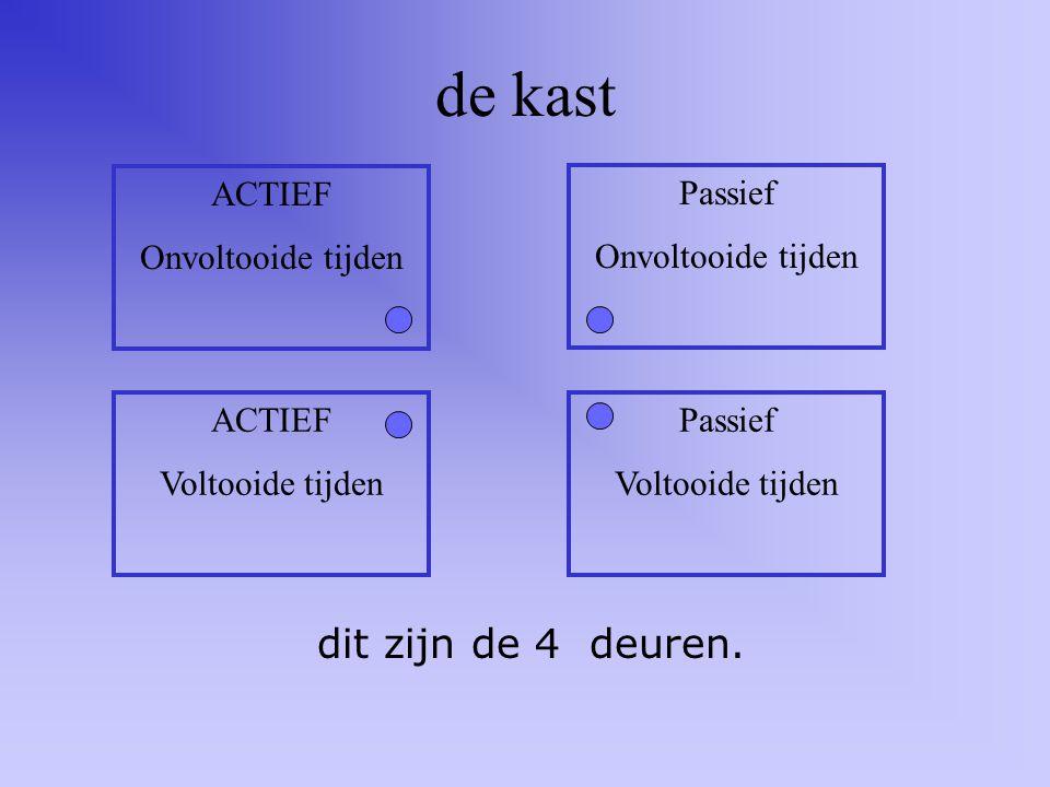 Nog een tip: de KAST... Om een vorm in de indicatief te bepalen, kan je je het overzicht voorstellen als een kast met 4 deuren. Achter elke deur zitte