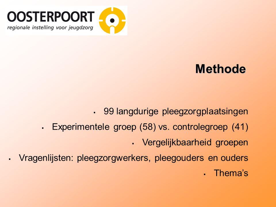Methode  99 langdurige pleegzorgplaatsingen  Experimentele groep (58) vs. controlegroep (41)  Vergelijkbaarheid groepen  Vragenlijsten: pleegzorgw