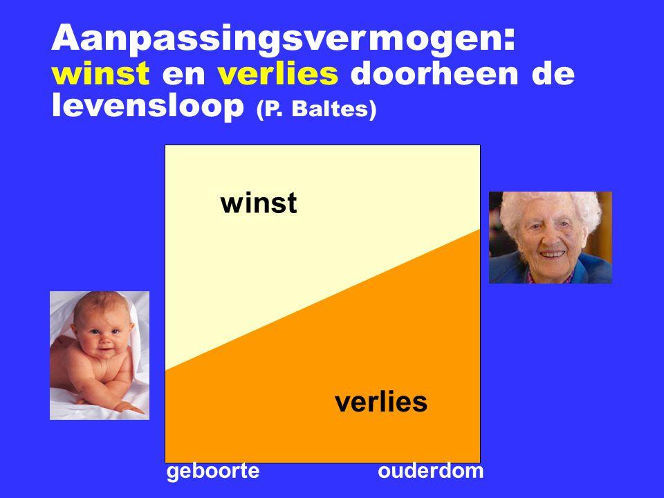 Aanpassingsvermogen : winst en verlies doorheen de levensloop (P. Baltes) winst verlies geboorte ouderdom