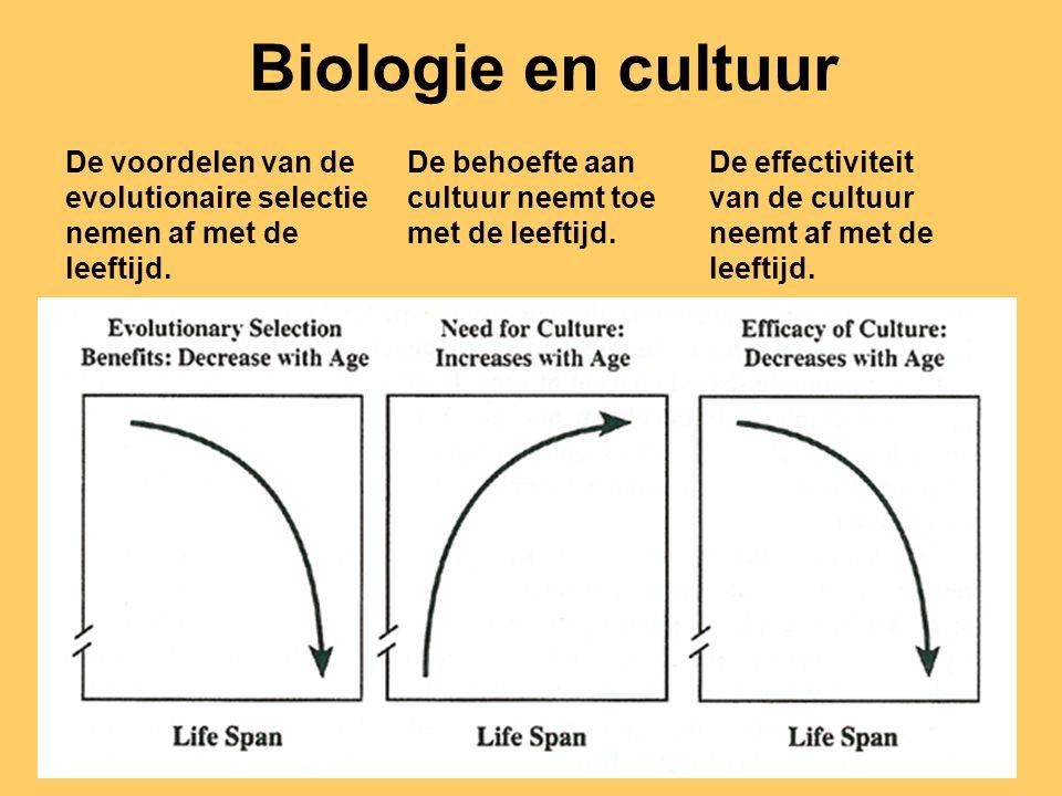 De voordelen van de evolutionaire selectie nemen af met de leeftijd. De behoefte aan cultuur neemt toe met de leeftijd. De effectiviteit van de cultuu