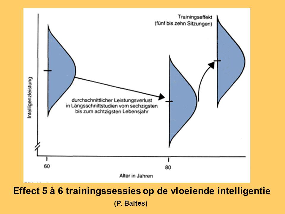 Effect 5 à 6 trainingssessies op de vloeiende intelligentie (P. Baltes)