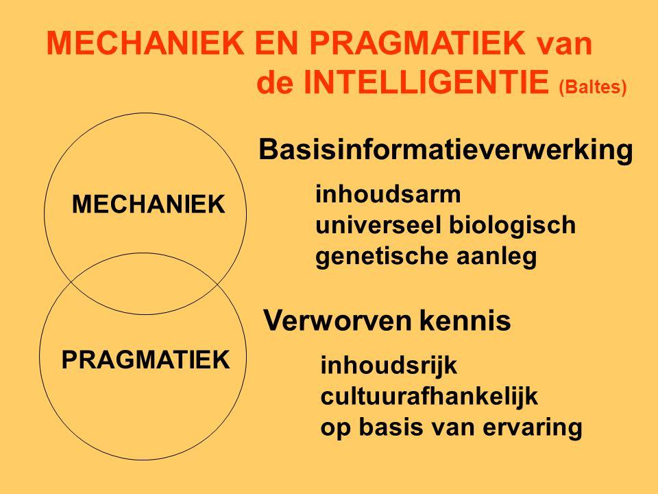 Basisinformatieverwerking Verworven kennis inhoudsarm universeel biologisch genetische aanleg inhoudsrijk cultuurafhankelijk op basis van ervaring MEC