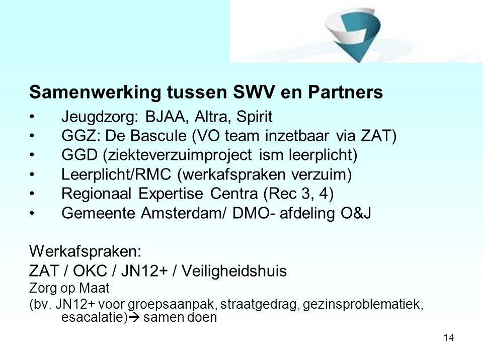 14 Samenwerking tussen SWV en Partners Jeugdzorg: BJAA, Altra, Spirit GGZ: De Bascule (VO team inzetbaar via ZAT) GGD (ziekteverzuimproject ism leerpl