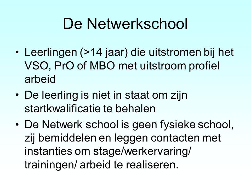 De Netwerkschool Leerlingen (>14 jaar) die uitstromen bij het VSO, PrO of MBO met uitstroom profiel arbeid De leerling is niet in staat om zijn startk