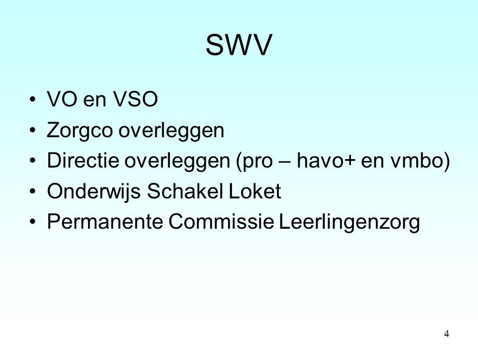 SWV VO en VSO Zorgco overleggen Directie overleggen (pro – havo+ en vmbo) Onderwijs Schakel Loket Permanente Commissie Leerlingenzorg 4